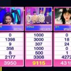 """SHINee Takes 4th Win For """"Don't Call Me"""" On """"Inkigayo"""""""