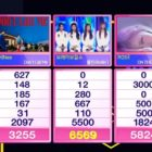 "Watch: Brave Girls Takes 6th Win For ""Rollin'"" On ""Inkigayo"" + Performances By Rosé, Super Junior, PENTAGON, And More"