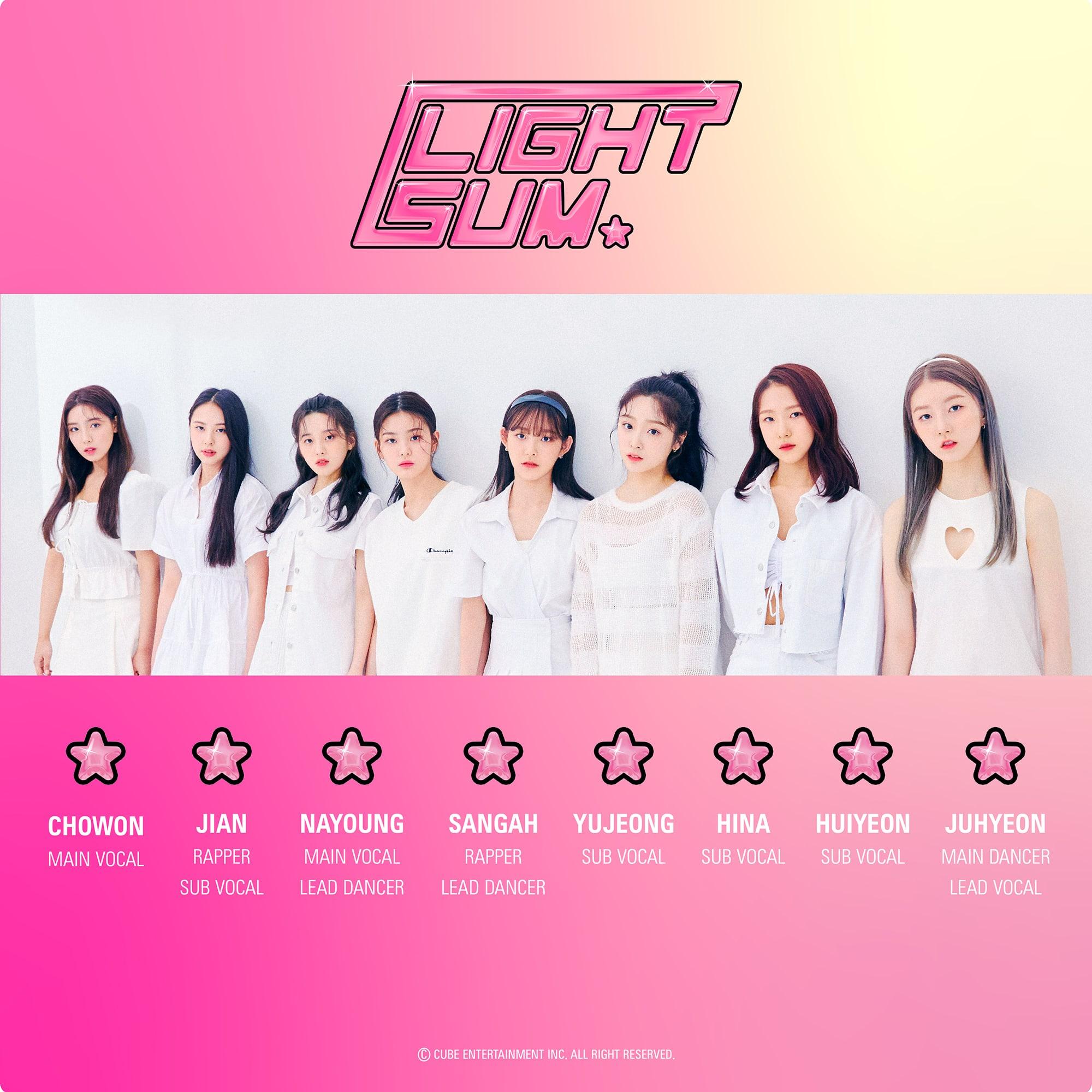 LIGHTSUM Positions