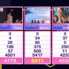 """Watch: Brave Girls Takes 7th Win And Triple Crown For """"Rollin'"""" On """"Inkigayo""""; Performances By Highlight, ITZY, ENHYPEN, And More"""