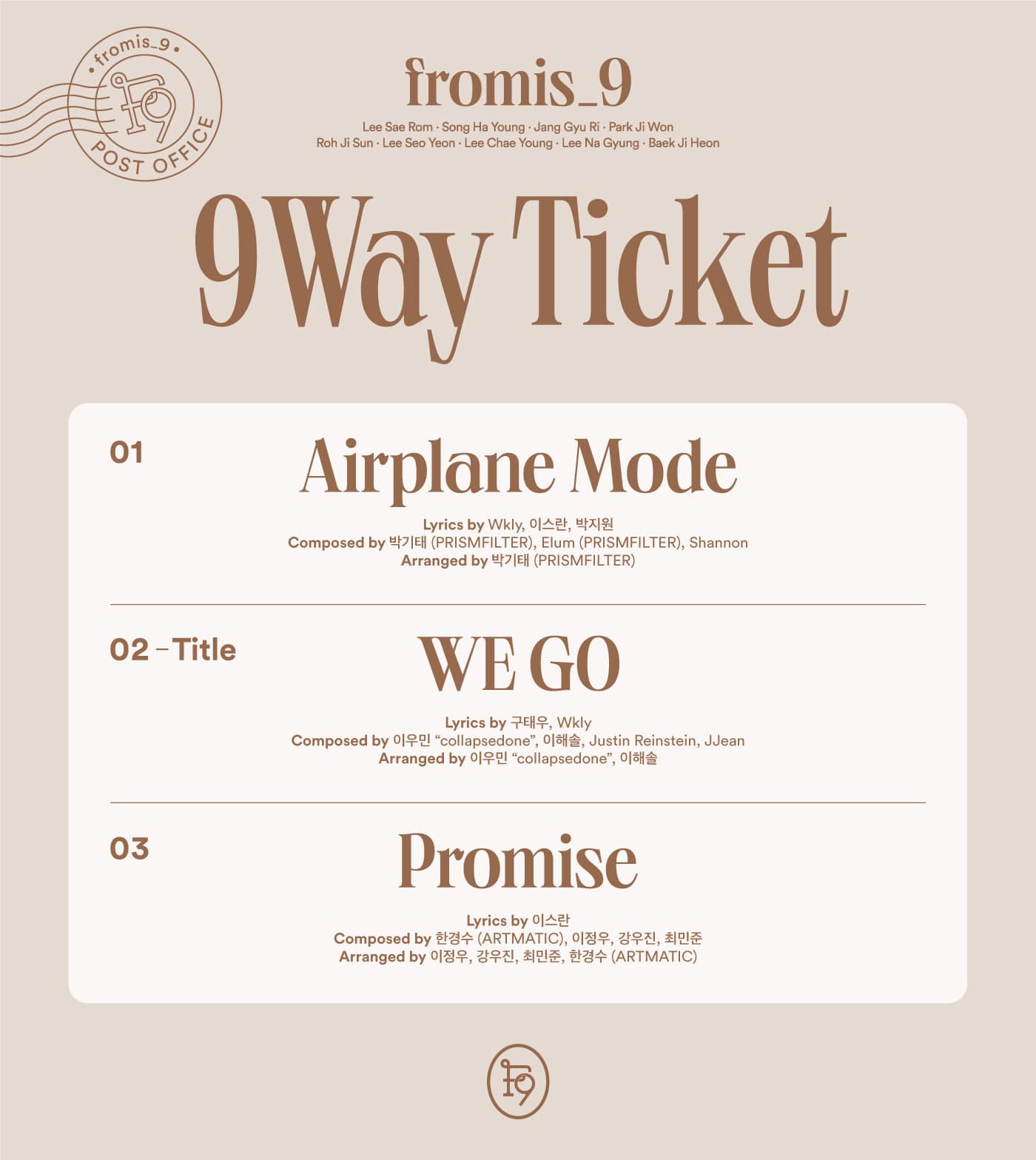 fromis9 Track List