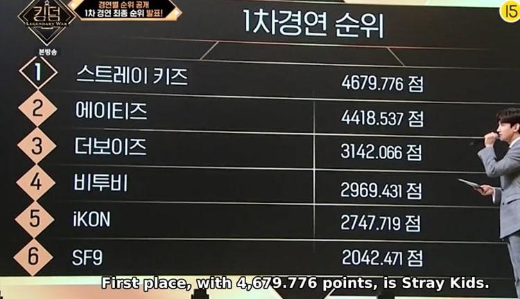 kingdom round 1 results