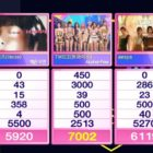 """Watch: TWICE Takes 2nd Win For """"Alcohol-Free"""" On """"Inkigayo""""; Performances By Brave Girls, BamBam, Yugyeom, And More"""