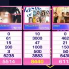 """Watch: TWICE Takes 4th Win For """"Alcohol-Free"""" On """"Inkigayo""""; Performances By Brave Girls, BamBam, A.C.E, And More"""