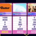 """Watch: BTS Takes 2nd Win For """"Permission To Dance"""" On """"Inkigayo""""; Performances By SF9, DAY6 (Even Of Day), Jeon Soyeon, And More"""