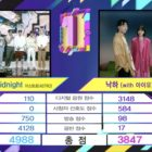 """Watch: ASTRO Takes 3rd Win For """"After Midnight"""" On """"Music Bank""""; Performances By THE BOYZ, Sunmi, Ten, And More"""