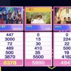 """Watch: Red Velvet Takes 4th Win For """"Queendom"""" On """"Inkigayo""""; Performances By Kwon Eun Bi, Stray Kids, TXT, And More"""