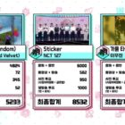 """Watch: NCT 127 Takes 8th Win For """"Sticker"""" On """"Music Core""""; Performances By SHINee's Key, ITZY, Wonho, And More"""