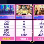 """Watch: NCT 127 Takes 9th Win For """"Sticker"""" On """"Inkigayo""""; Performances By ITZY, Key, Yang Yoseob, And More"""
