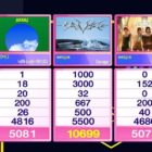 """Watch: aespa Takes 4th Win For """"Savage"""" On """"Inkigayo""""; Performances By ENHYPEN, ITZY, Donghae, And More"""