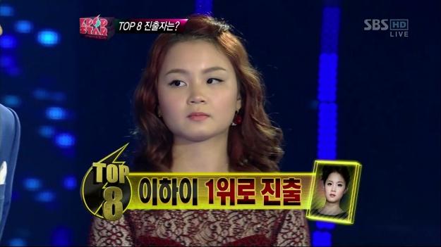 "Lee Ha Yi Defeats Park Ji Min for This Week's SBS ""K-Pop Star"" Broadcast"