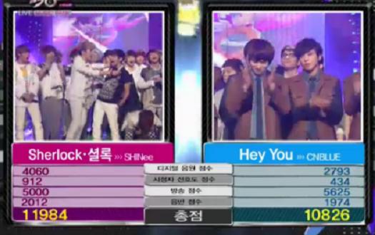 KBS Music Bank – April 13, 2012