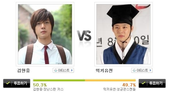 Kim Hyun Joong And Micky Yoochun Are Rivals?