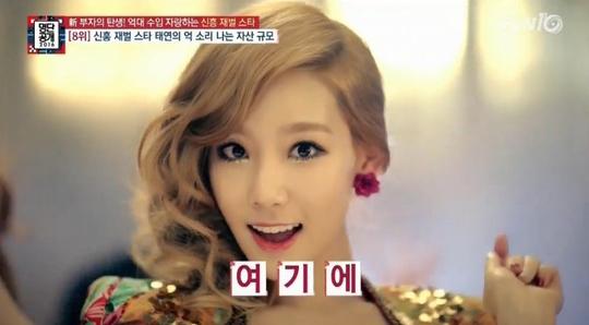 Taeyeon de Girls' Generation entra a la lista de nuevas estrellas chaebol en ascenso