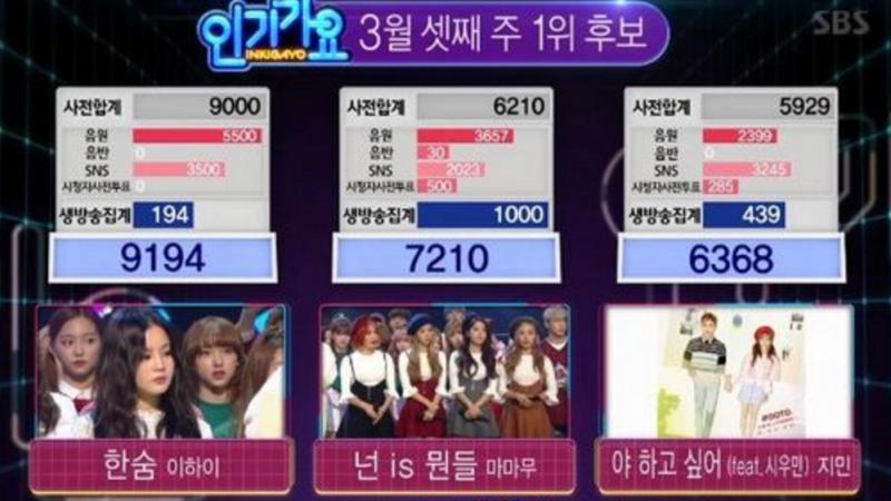"""Lee Hi consigue otra victoria con """"Breathe"""" en """"Inkigayo""""; actuaciones de Red Velvet, Hyomin y más"""
