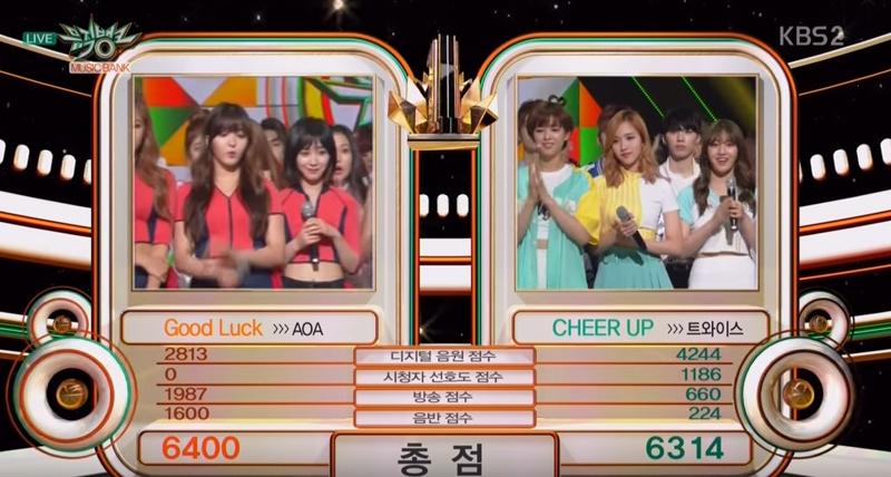 """KBS admite error en el ganador de """"Music Bank"""", TWICE es #1 y AOA es #2"""