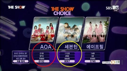 """""""The Show"""" responde a las dudas de las fans de SEVENTEEN sobre posible error en el ranking"""