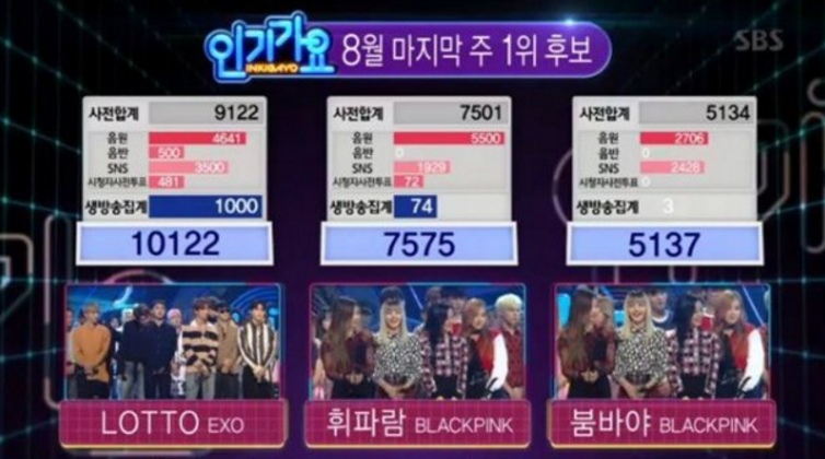 "EXO gana ""Inkigayo"" con ""Lotto""; actuaciones de BLACKPINK, NCT DREAM, Nine Muses A, Oh My Girl y más"