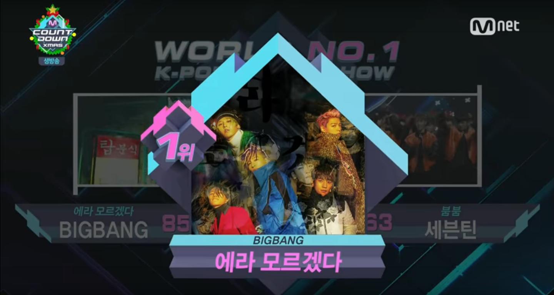 """BIGBANG se lleva su 1era victoria con """"FXXK IT"""" en """"M!Countdown""""; presentaciones de Navidad realizadas por SEVENTEEN, UP10TION y LABOUM"""