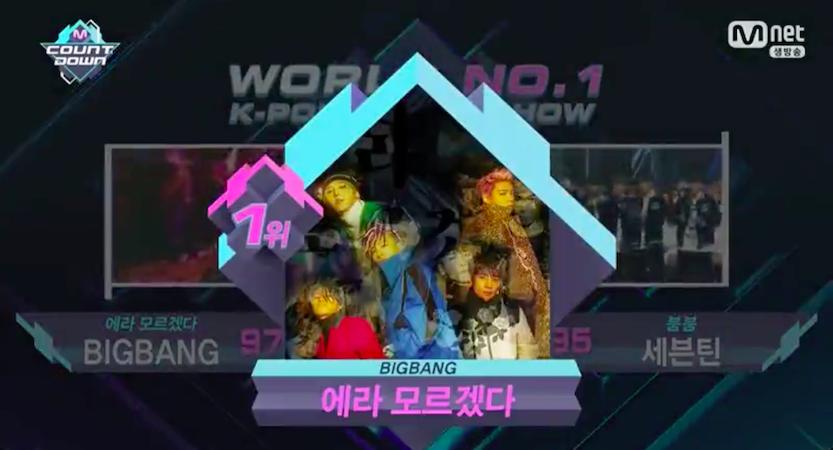 """BIGBANG logra su 4ª victoria por """"FXXK IT"""" en """"M!Countdown"""". Actuaciones de AOA, SEVENTEEN y NCT 127, entre otros"""