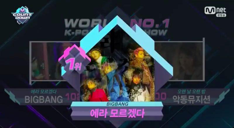 """BIGBANG se lleva su 6ta victoria con """"FXXK IT"""" en """"M!Countdown""""; presentaciones de Shinhwa, AOA, NCT 127 y más"""