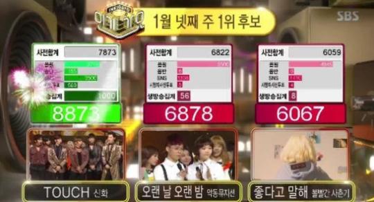"""Shinhwa gana """"Inkigayo"""" con """"TOUCH""""; actuaciones de Seohyun, SEVENTEEN y más"""