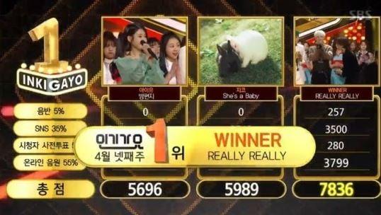 """WINNER obtiene quinta victoria con """"Really Really"""" en """"Inkigayo"""" – Presentaciones de IU, Gong Minzy, EXID y más"""
