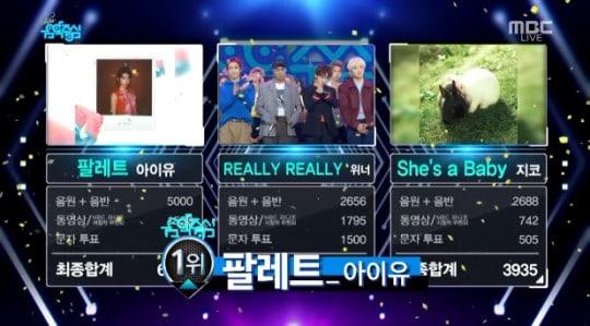 """IU consigue su segunda victoria para """"Palette"""" en """"Music Core"""" – Presentaciones de SECHSKIES, WINNER y más"""