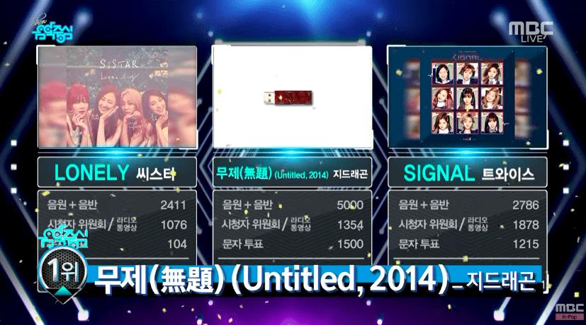 """G-Dragon obtiene su primera victoria con """"Untitled, 2014"""" en """"Music Core""""; ¡Actuaciones de NCT 127, DAY6 y más!"""