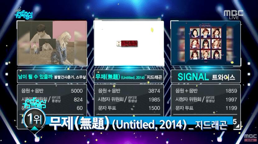 """G-Dragon logra su cuarta victoria con """"Untitled, 2014"""" en """"Music Core""""; Actuaciones de BLACKPINK, MAMAMOO y más"""