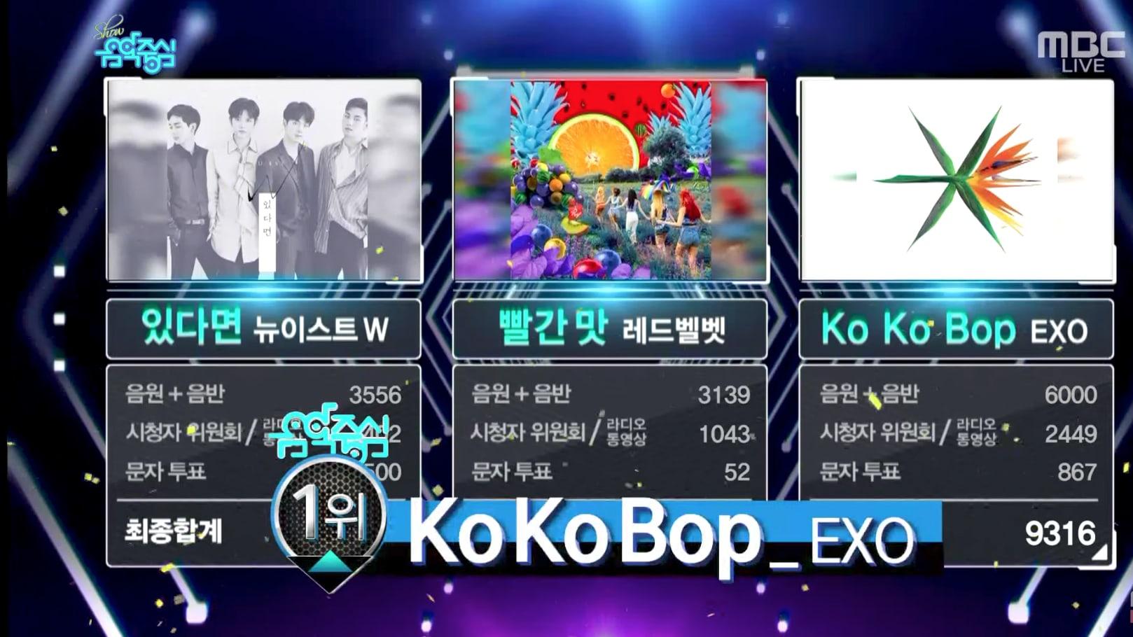 """EXO logra su 8ª victoria por """"Ko Ko Bop"""" en """"Music Core""""; Actuaciones de JJ Project y WINNER, entre otros"""