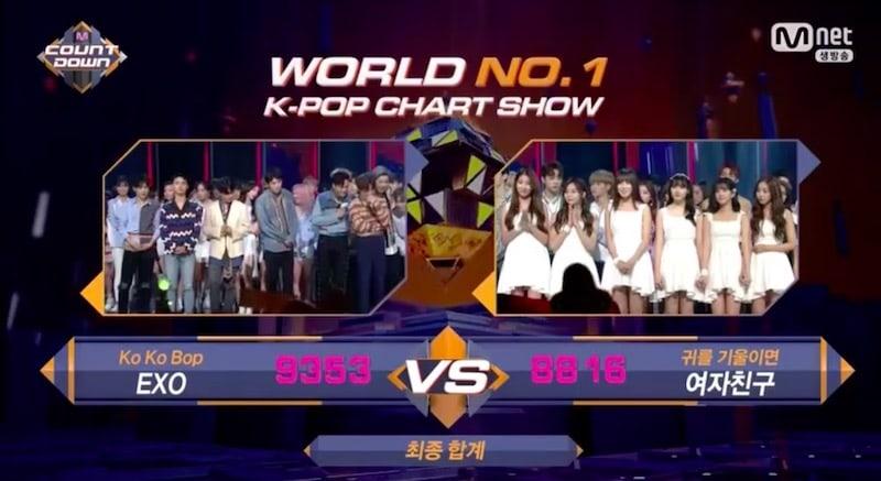 """EXO obtiene décima victoria con """"Ko Ko Bop"""" en """"M!Countdown"""" – Presentaciones de Girls' Generation, Wanna One y más"""