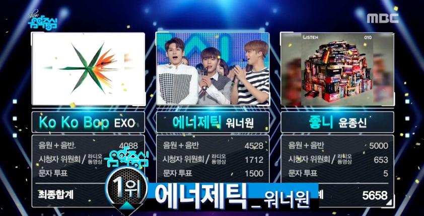 """Wanna One logra su 10ª victoria por """"Energetic"""" en """"Music Core""""; Actuaciones de Sunmi y PRISTIN, entre otras"""
