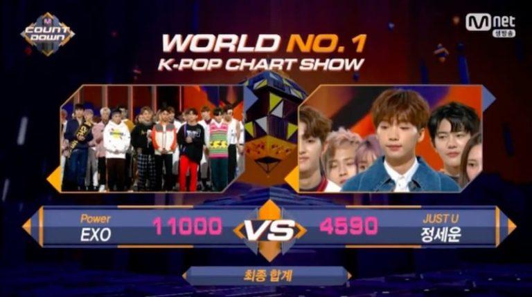 """EXO consigue segunda victoria para """"Power"""" en """"M!Countdown"""", actuaciones de GFRIEND, Lee Gikwang y más"""