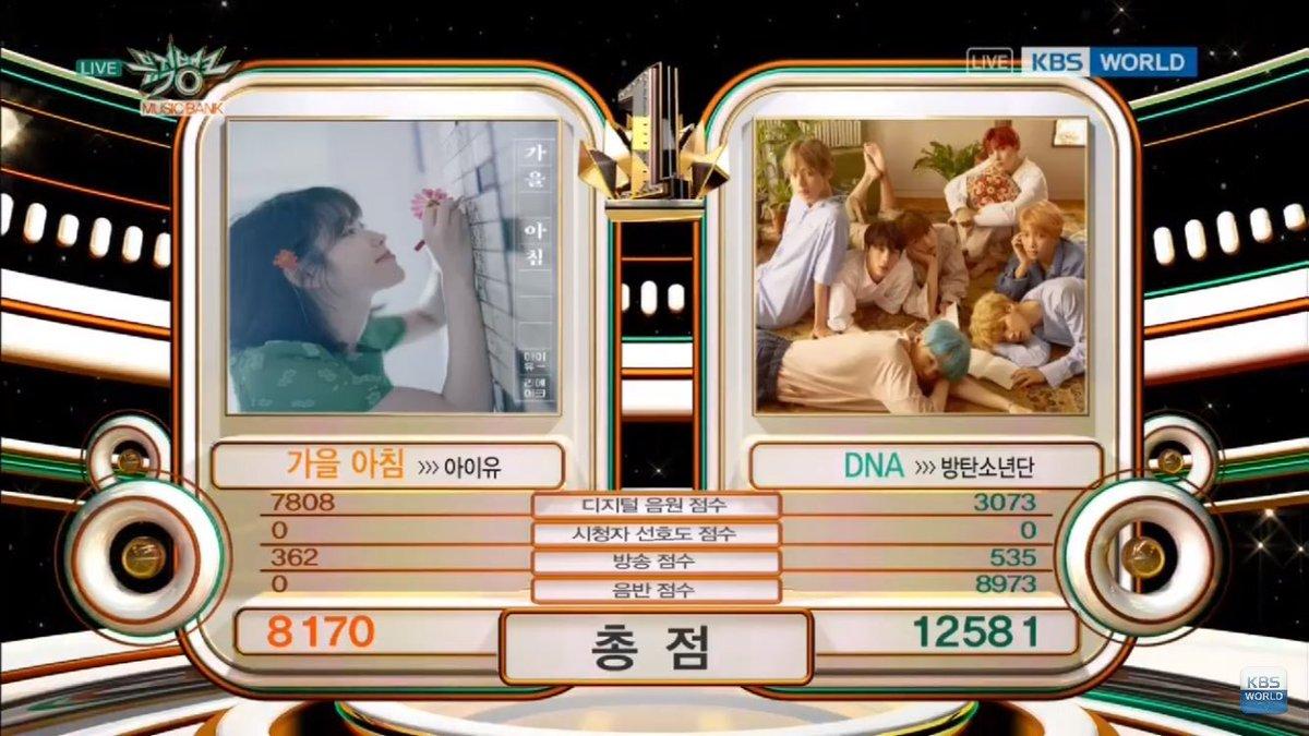"""BTS consigue su cuarta victoria con """"DNA"""" en """"Music Bank""""; actuaciones de BTS, B1A4, PENTAGON y más"""