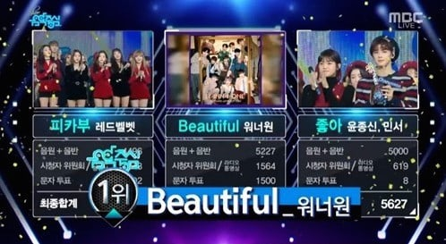 "Wanna One logra su 6ª victoria por ""Beautiful"" en ""Music Core""; Actuaciones de Red Velvet, EXID y KARD, entre otros"