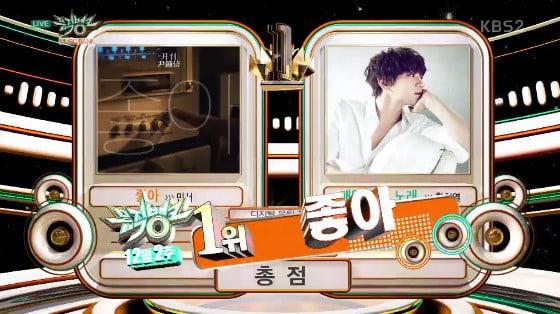 """Minseo y Yoon Jong Shin consiguen el nº1 por """"Yes"""" en """"Music Bank"""""""