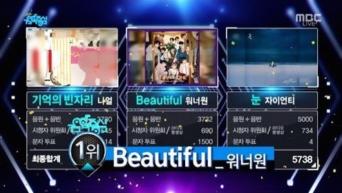 "Wanna One toma la 8va victoria con ""Beautiful"" en el ""Music Core"" + Presentaciones de B.A.P, TWICE, Soyou y más"