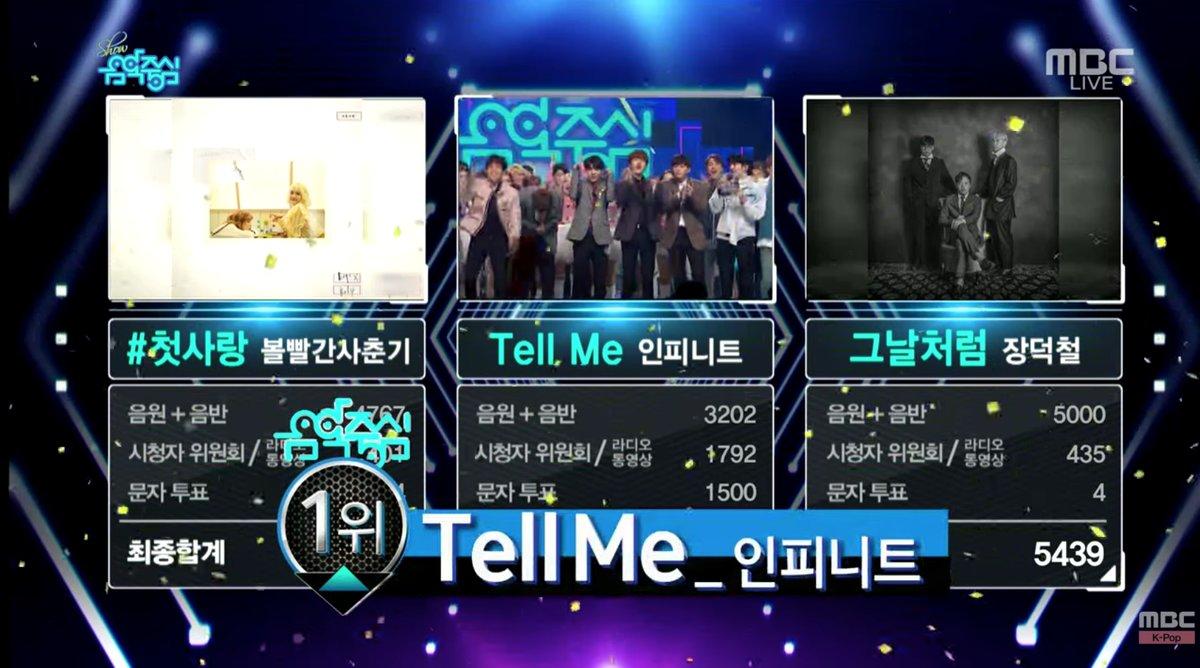 """INFINITE logra su 4ª victoria por """"Tell Me"""" en """"Music Core"""". Actuaciones de Sunmi, JBJ, Wooyoung y más"""