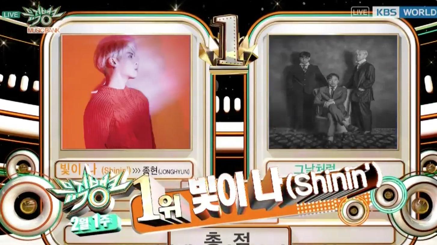 """Jonghyun de SHINee obtiene primera victoria para """"Shinin'"""" en """"Music Bank"""""""