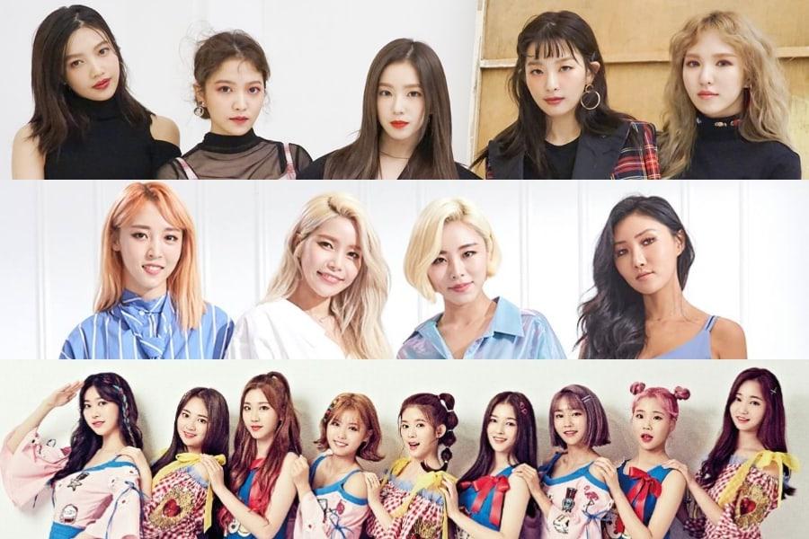 Se revela el ranking de reputación de marca de grupos de chicas para el mes de abril