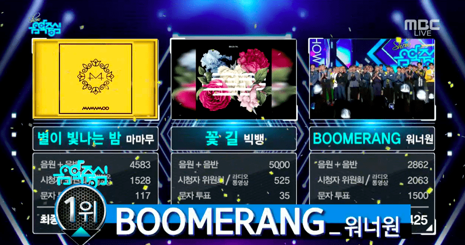 "Wanna One logra su 9ª victoria por ""Boomerang"" en ""Music Core"". Actuaciones de MONSTA X y Stray Kids, entre otros"