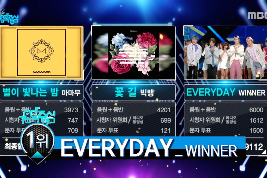 """WINNER consigue su segunda victoria con """"Everyday"""" en """"Music Core"""" + actuaciones de EXO-CBX, TWICE, Super Junior y más"""