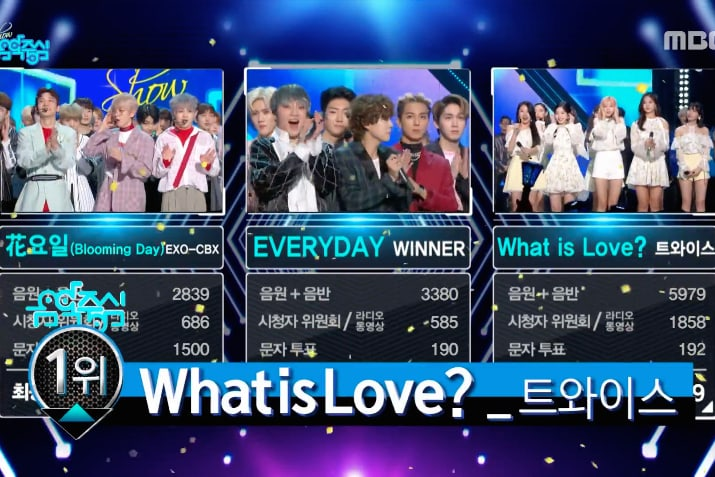 "TWICE logra su 4ª victoria por ""What Is Love?"" en ""Music Core"". Actuaciones de EXO-CBX, NCT 2018, VIXX y más"