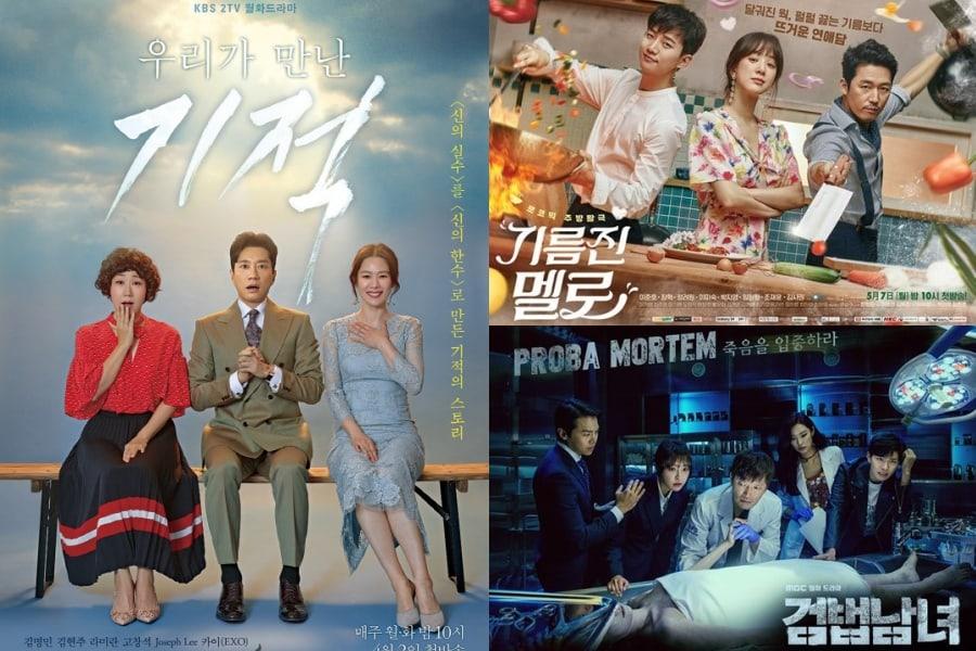 """""""The Miracle We Met"""" mantiene el liderazgo en los índices de audiencia de los dramas de lunes-martes"""