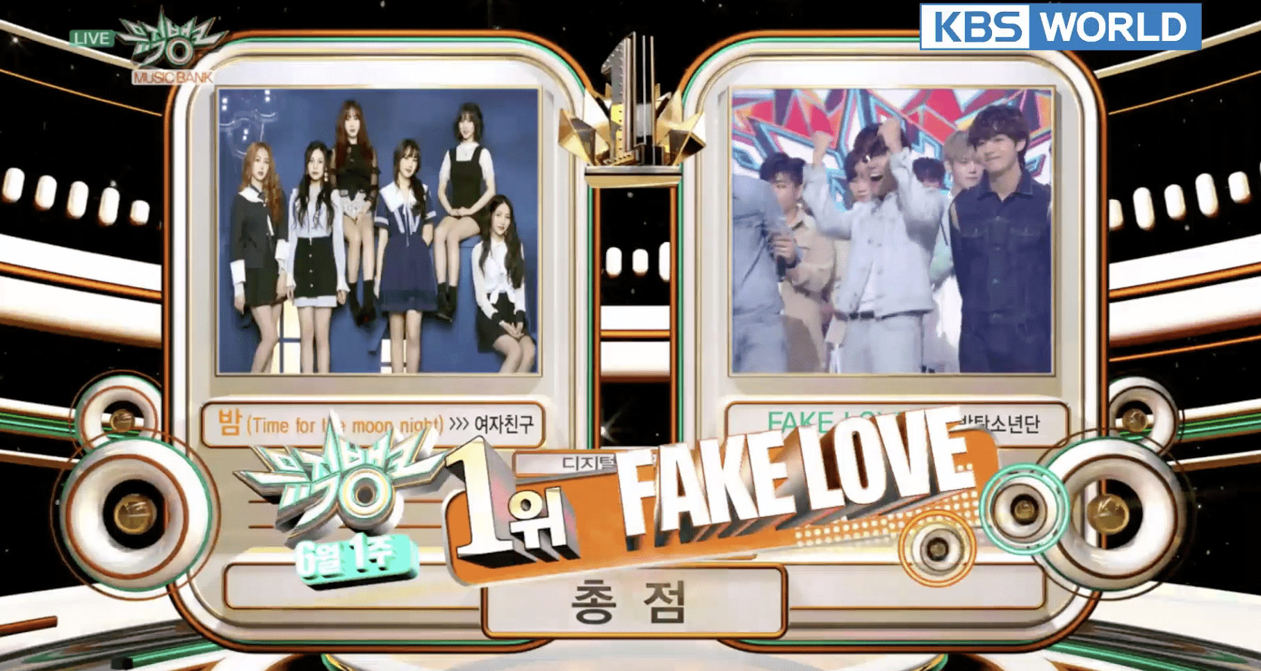"BTS logra su 6ª victoria con ""Fake Love"" en ""Music Bank"""