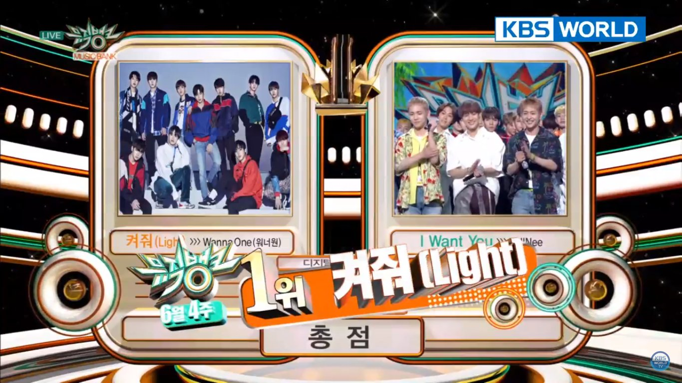 "Wanna One obtiene séptima victoria para ""Light"" en ""Music Bank"""