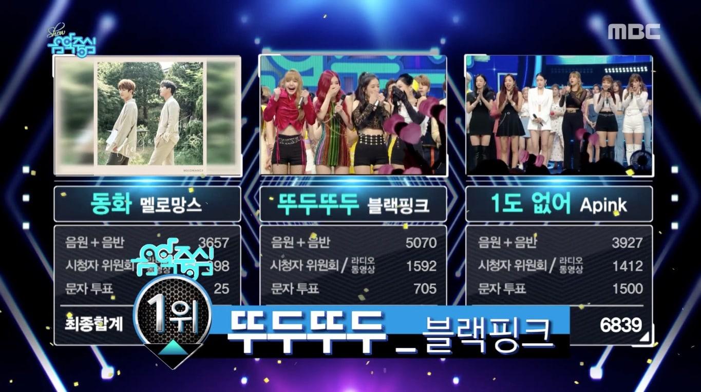"""BLACKPINK logra su 11ª victoria por """"DDU-DU DDU-DU"""" en """"Music Core"""". Actuaciones de TWICE, Apink, NU'EST W y más"""
