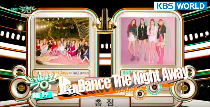 "TWICE logra su 7ª victoria con ""Dance The Night Away"" en ""Music Bank"". Actuaciones de Triple H, SEVENTEEN y más"