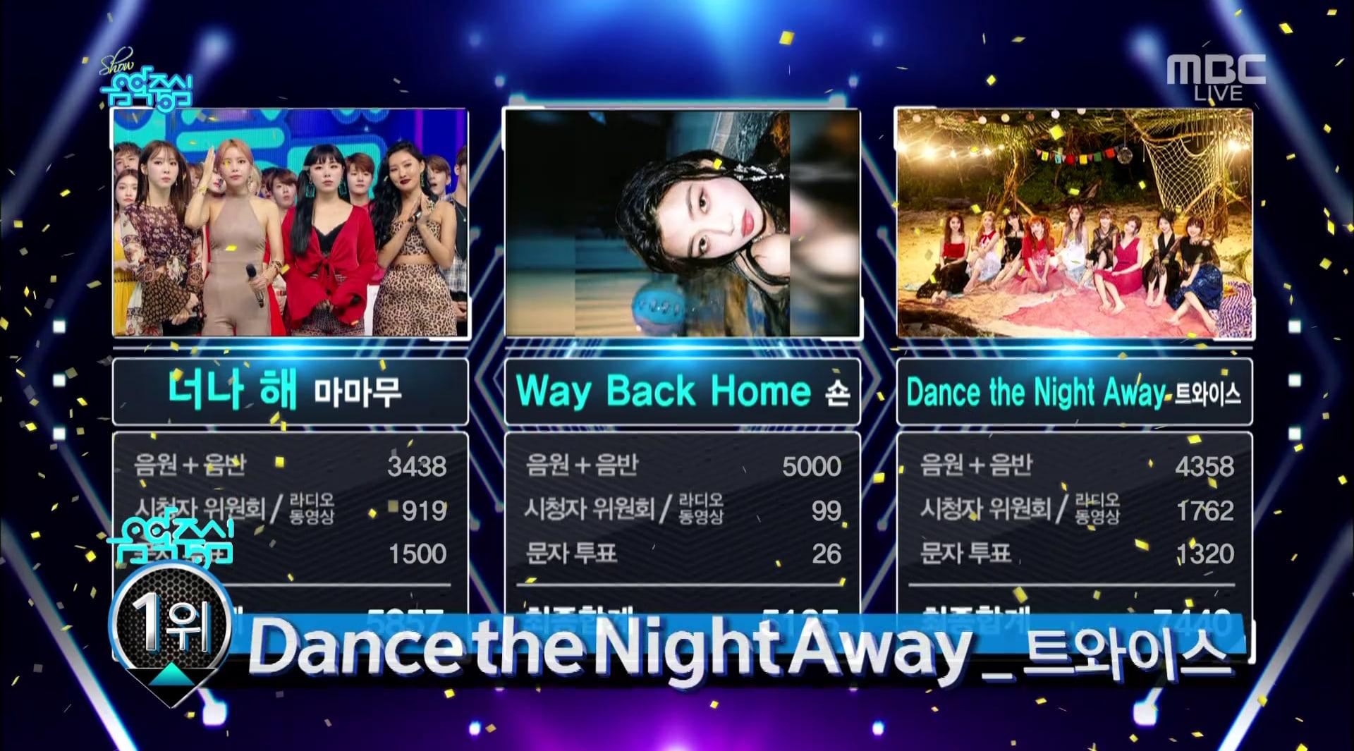 """TWICE obtiene octava victoria para """"Dance The Night Away"""" en """"Music Core"""" – Presentaciones de iKON, BLACKPINK, SEVENTEEN y más"""